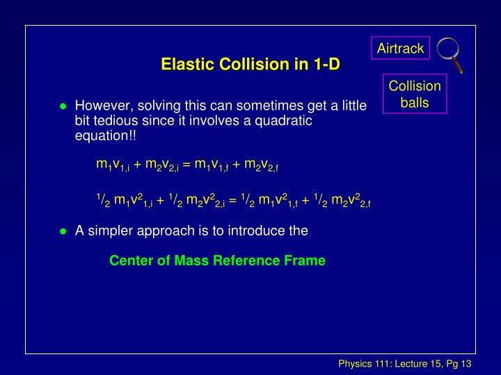 Elastic Collision in 1-D
