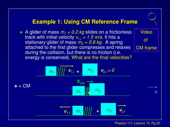 Example 1: Using CM Reference Frame