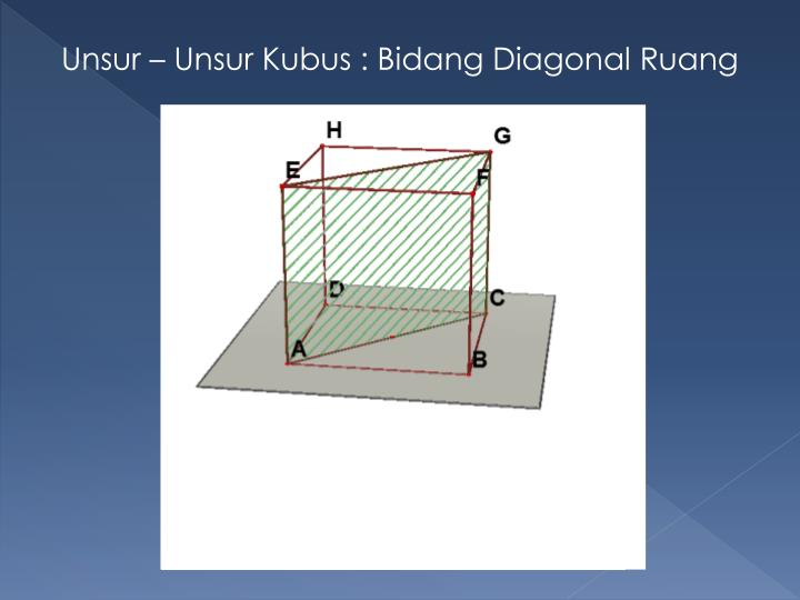 Unsur – Unsur Kubus : Bidang Diagonal Ruang