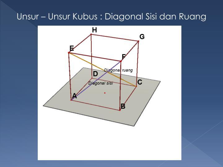 Unsur – Unsur Kubus : Diagonal Sisi dan Ruang