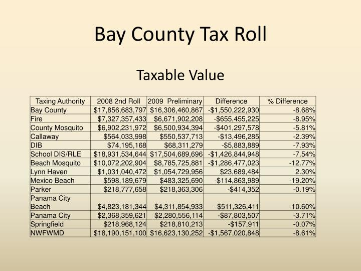 Bay County Tax Roll