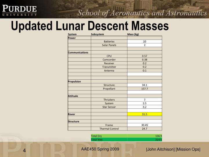 Updated Lunar Descent Masses