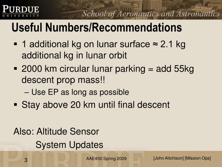 Useful numbers recommendations