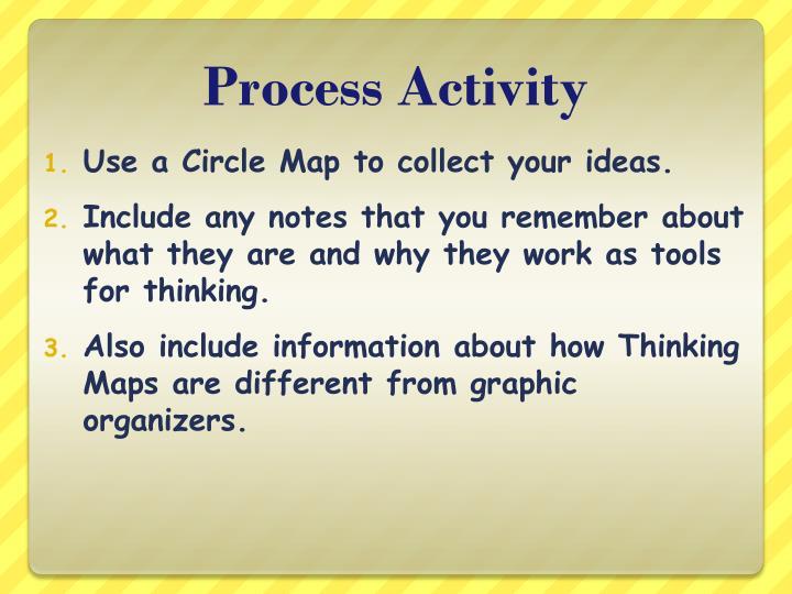 Process Activity