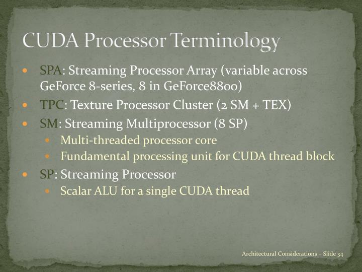 CUDA Processor Terminology