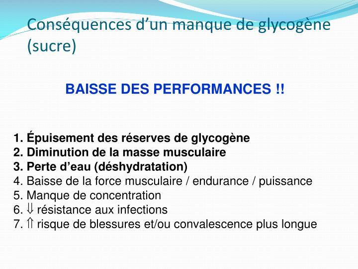 Conséquences d'un manque de glycogène (sucre)
