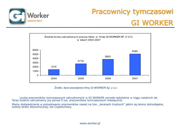 www.worker.pl