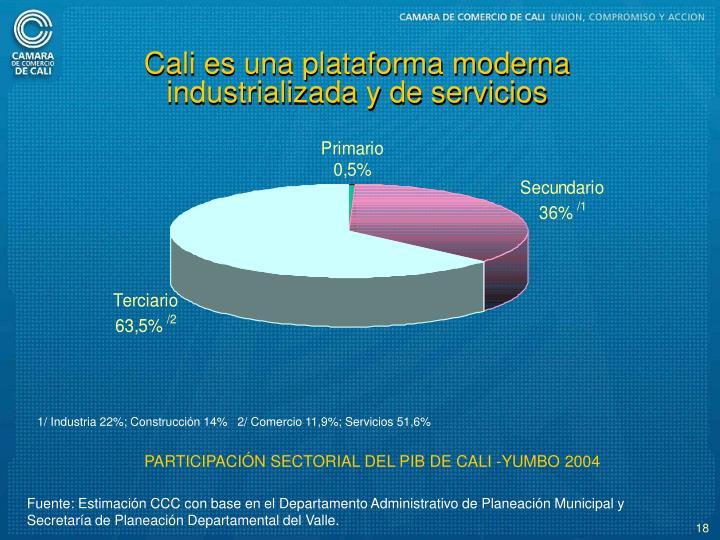 Cali es una plataforma moderna industrializada y de servicios