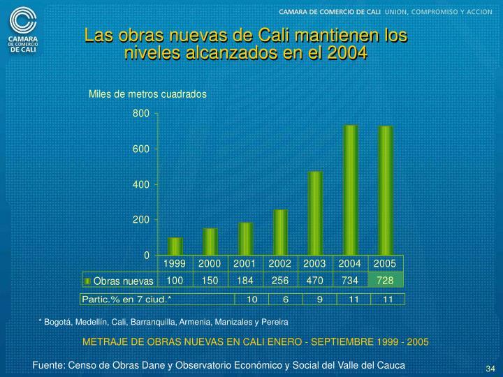 Las obras nuevas de Cali mantienen los niveles alcanzados en el 2004
