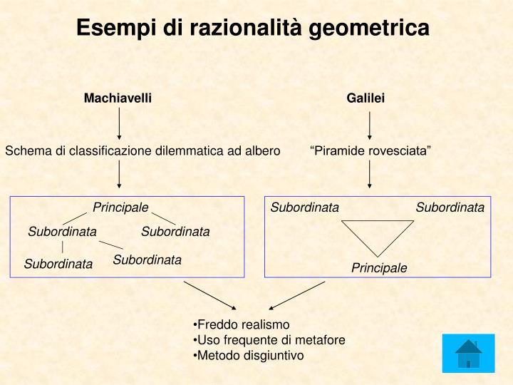 Esempi di razionalità geometrica