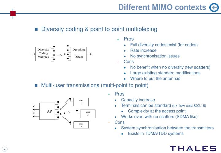 Different MIMO contexts