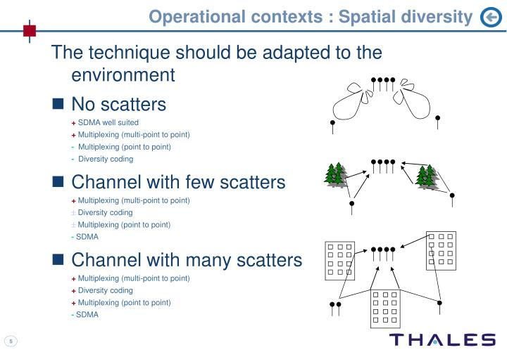 Operational contexts : Spatial diversity
