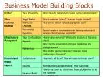 business model building blocks