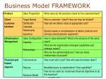 business model framework