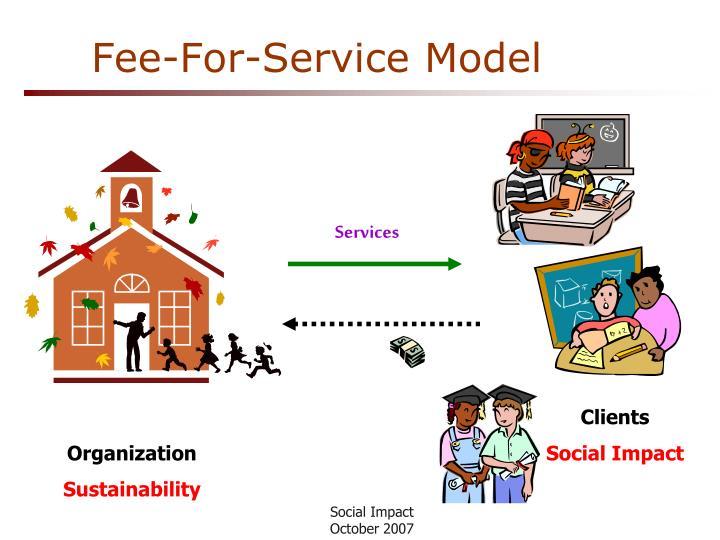 Fee-For-Service Model
