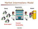 market intermediary model