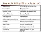 model building blocks informs
