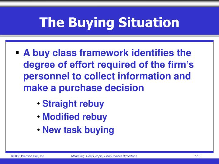 The Buying Situation