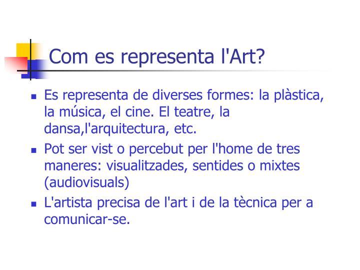 Com es representa l'Art?
