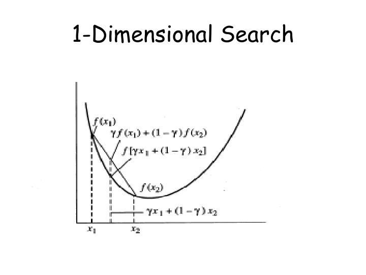 1-Dimensional Search