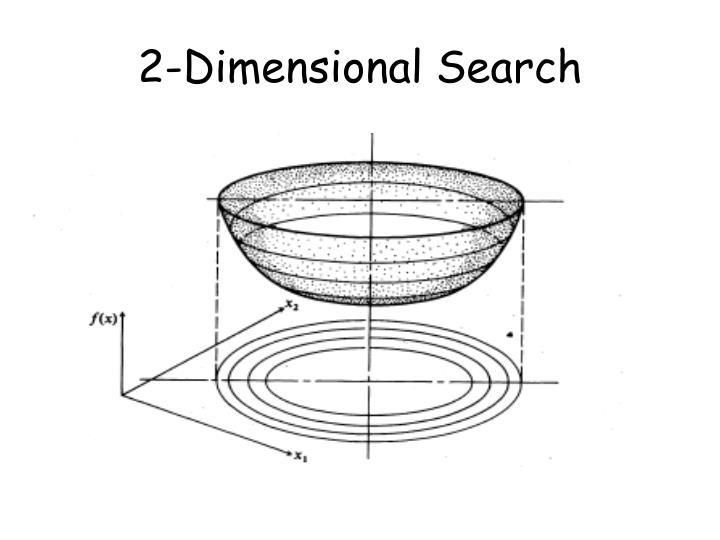 2-Dimensional Search
