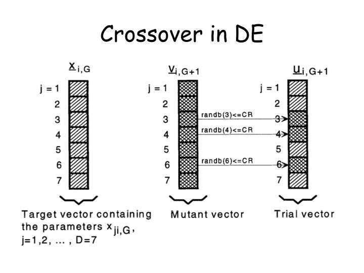 Crossover in DE