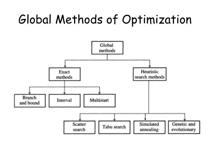 Global Methods of Optimization