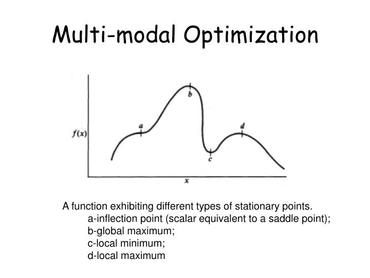 Multi-modal Optimization
