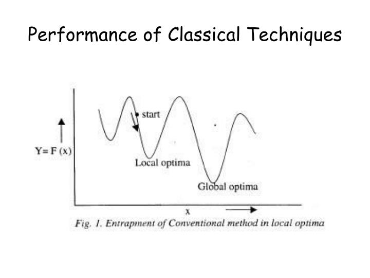 Performance of Classical Techniques