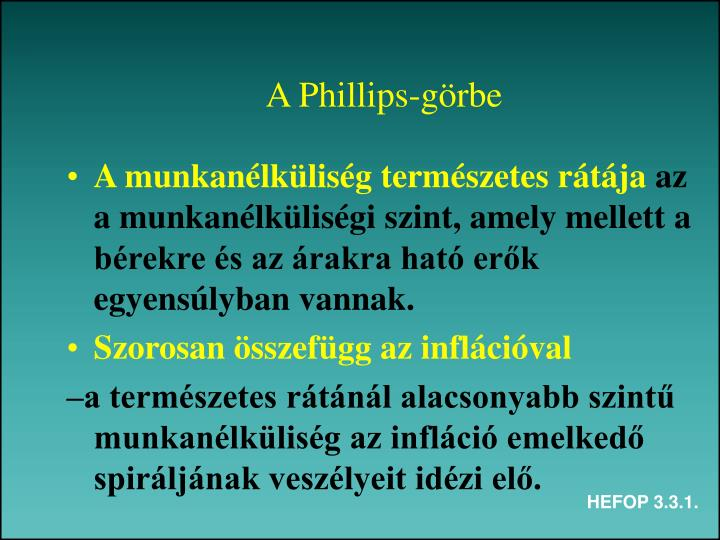 A Phillips-görbe