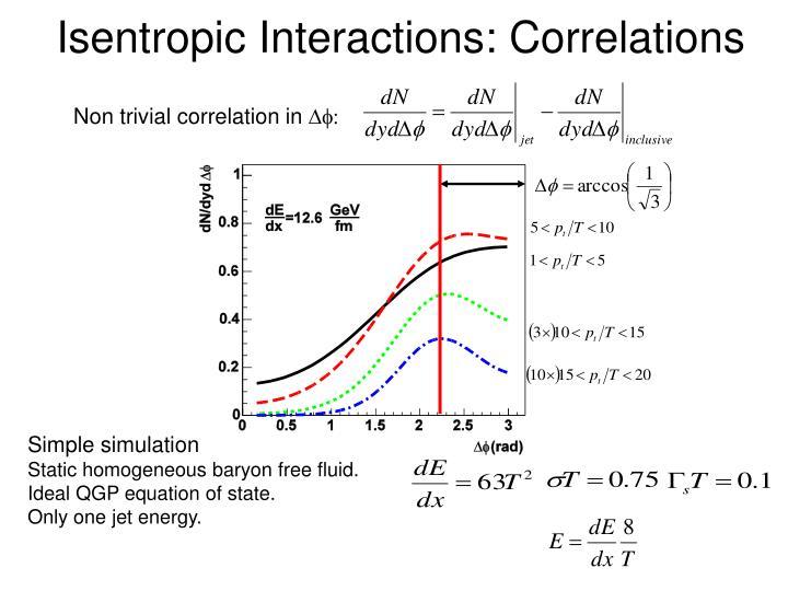 Isentropic Interactions: Correlations