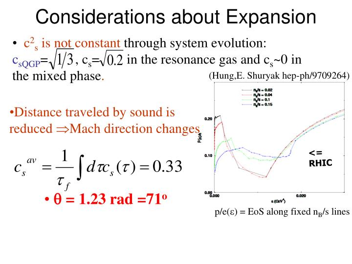 Considerations about Expansion
