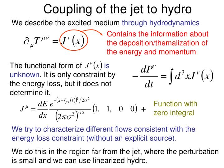 Coupling of the jet to hydro