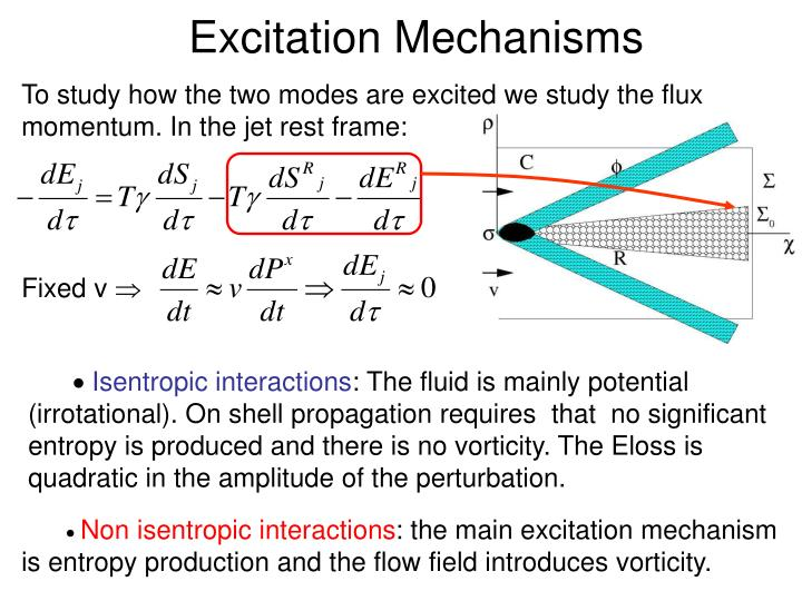 Excitation Mechanisms