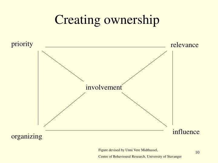 Creating ownership