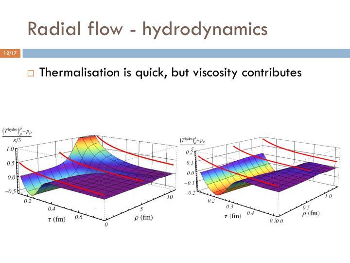 Radial flow - hydrodynamics