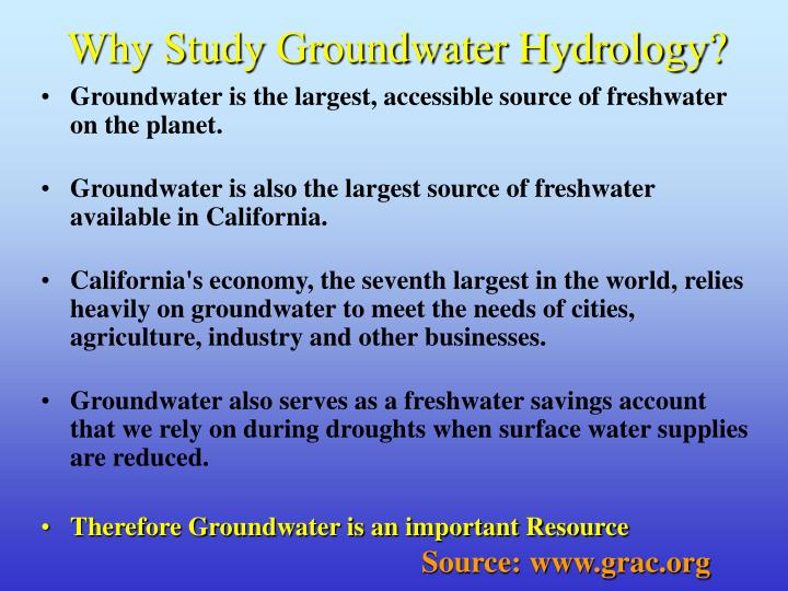 Why Study Groundwater Hydrology?