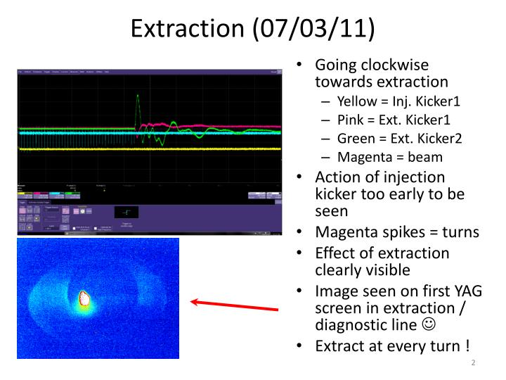 Extraction (07/03/11)