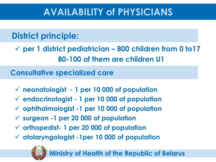 AVAILABILITY of PHYSICIANS