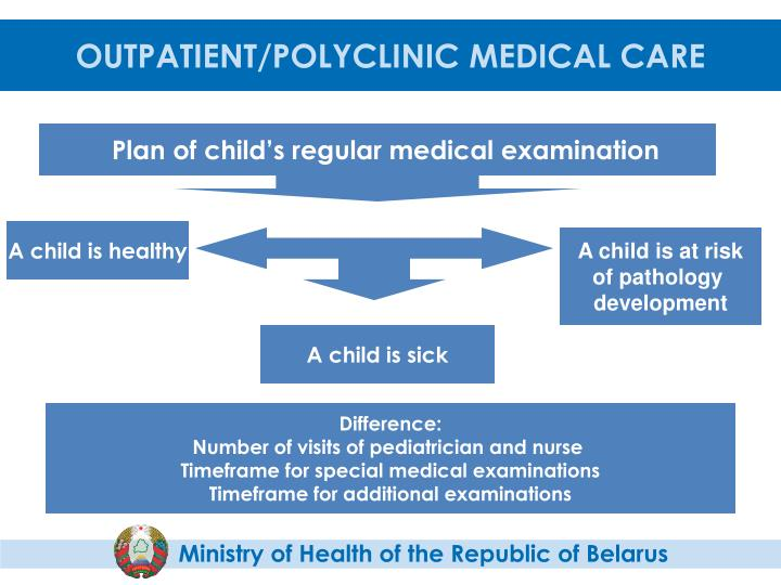 OUTPATIENT/POLYCLINIC MEDICAL CARE