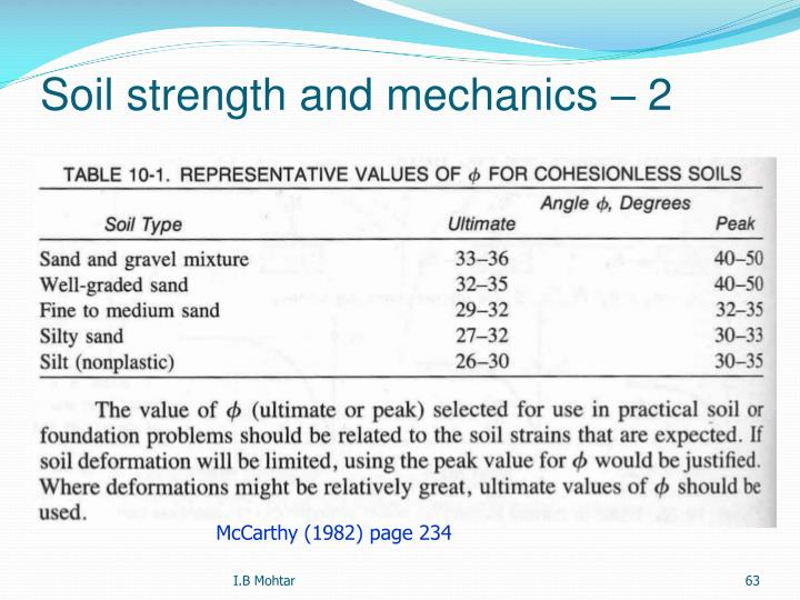 Soil strength and mechanics – 2