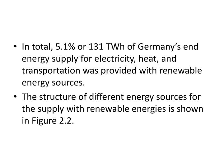 In total, 5.1% or 131 TWh of Germany's end energy supply for electricity, heat, and transportation was provided with renewable energy sources.
