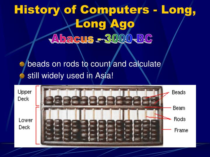 History of Computers - Long, Long Ago