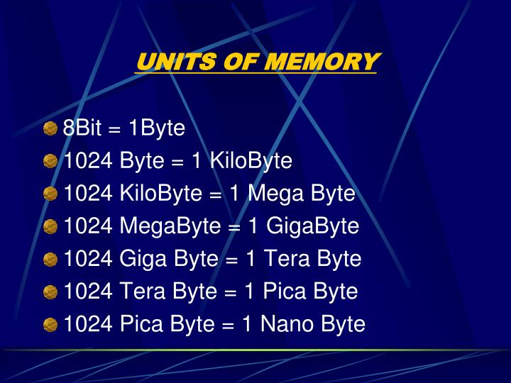 UNITS OF MEMORY