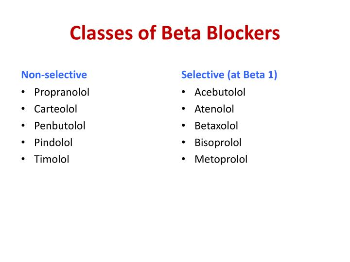 Classes of Beta Blockers