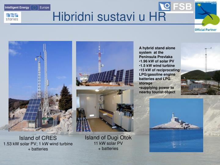 Hibridni sustavi u HR