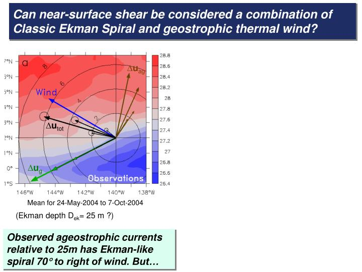 Can near-surface shear be considered a combination of Classic Ekman Spiral and geostrophic thermal wind?