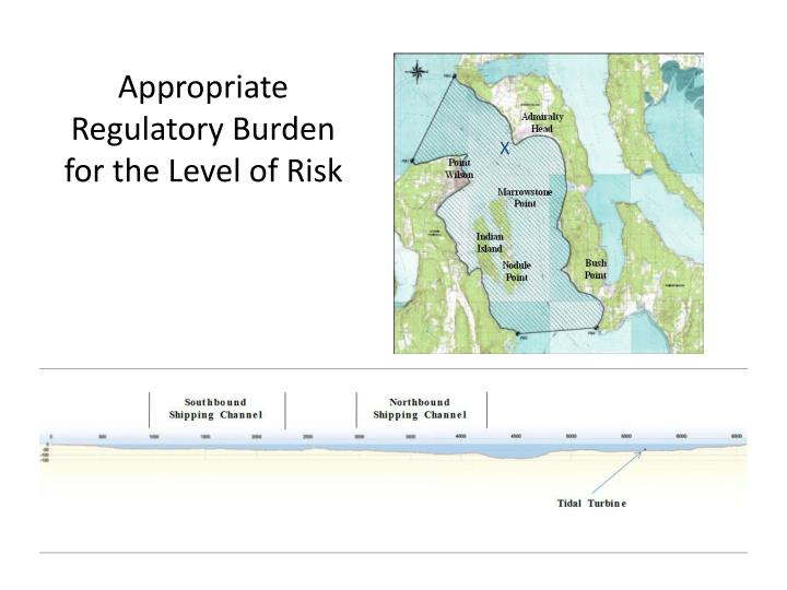 Appropriate Regulatory Burden for the Level of Risk