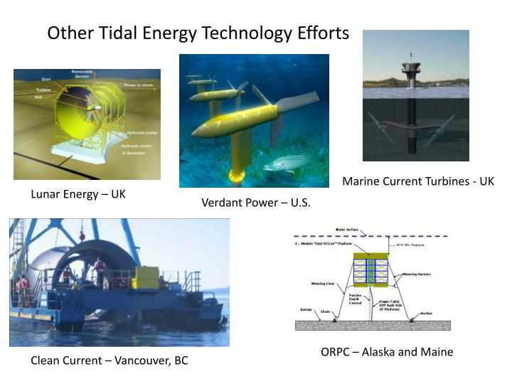 Other Tidal Energy Technology Efforts