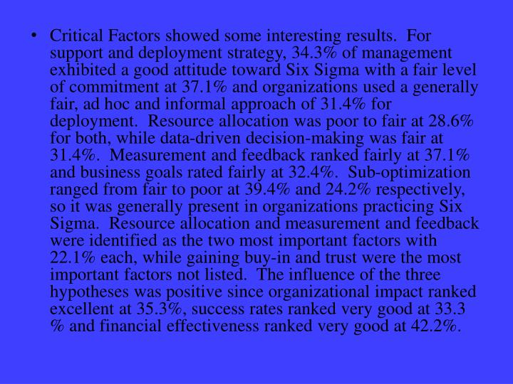 Critical Factors showed some interesting results.  For support and deployment strategy, 34.3% of management exhibited a good attitude toward Six Sigma with a fair level of commitment at 37.1% and organizations used a generally fair, ad hoc and informal approach of 31.4% for deployment.  Resource allocation was poor to fair at 28.6% for both, while data-driven decision-making was fair at 31.4%.  Measurement and feedback ranked fairly at 37.1% and business goals rated fairly at 32.4%.  Sub-optimization ranged from fair to poor at 39.4% and 24.2% respectively, so it was generally present in organizations practicing Six Sigma.  Resource allocation and measurement and feedback were identified as the two most important factors with 22.1% each, while gaining buy-in and trust were the most important factors not listed.  The influence of the three hypotheses was positive since organizational impact ranked excellent at 35.3%, success rates ranked very good at 33.3 % and financial effectiveness ranked very good at 42.2%.